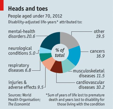 economist 2014 august 22nd