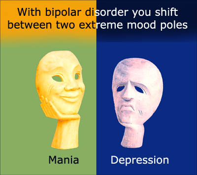 an analysis of the manic depressive illness or the bipolar affective disorder An affective disorder characterized by periods of mania alternating with depression, usu interspersed with relatively long intervals of normal mood manic-depressive illness.